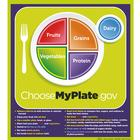 Poster MyPlate com Frases Chave,W44791P